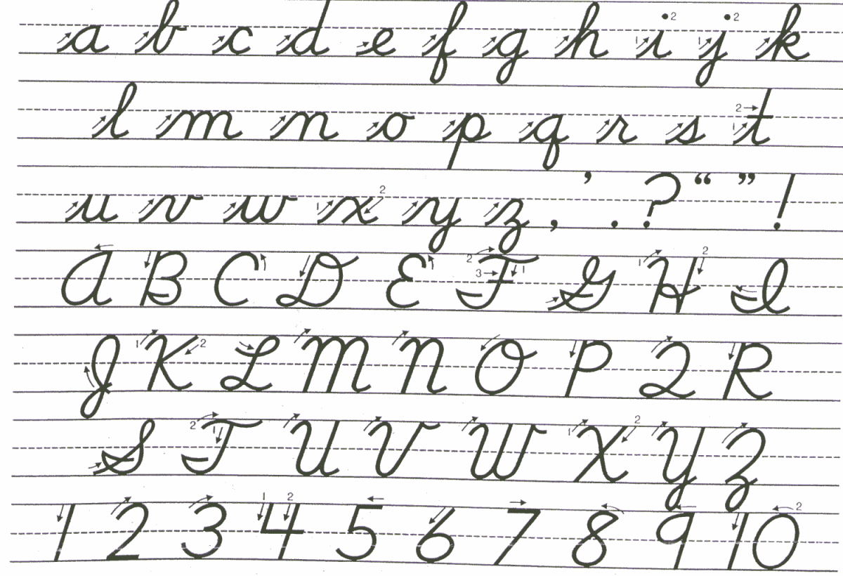Worksheet How To Cursive why cursive writing still matters