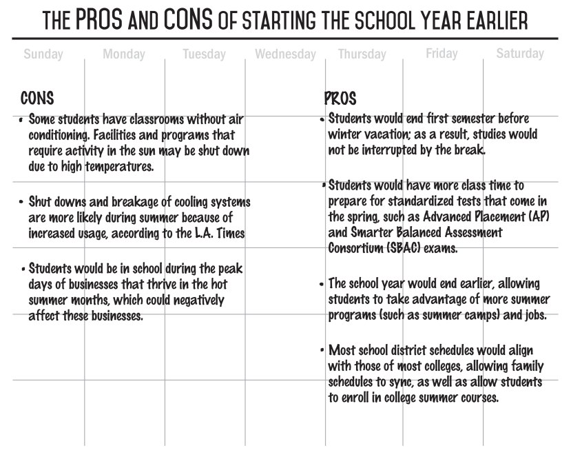 pros-and-cons-of-starting-the-year-earlier