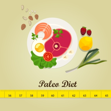 paleo-diet-with-meter