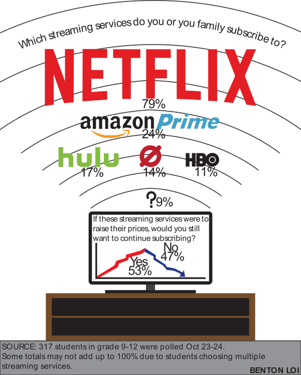 Grayscaled_Streaming_Service_Graphics_1_